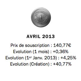 Marché Des Grands Crus Avril 2013