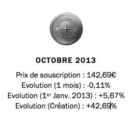 Evolution Du Marché Du Vin - Octobre 2013
