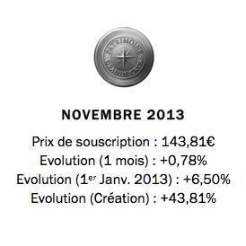 Marché Du Vin - Évolutions En Novembre 2013
